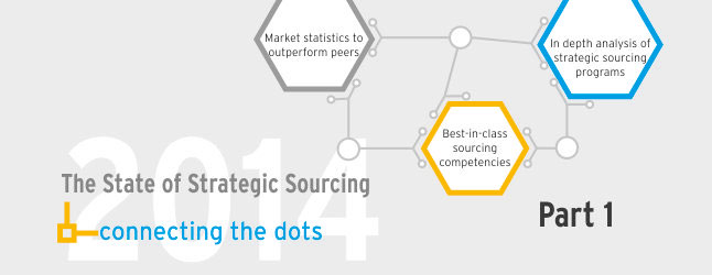 State of Strategic Sourcing-Part 1