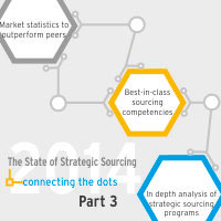 state-of-strategic-sourcing-200x200-part3-web