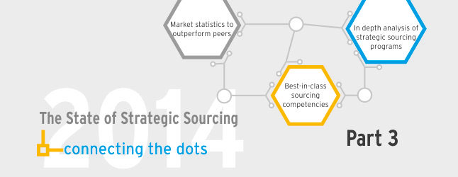 State of Strategic Sourcing-Part 3