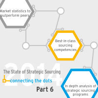 state-of-strategic-sourcing-200x200-part6-web