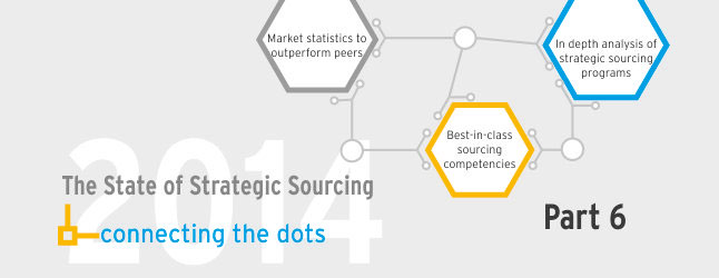 State of Strategic Sourcing-Part 6