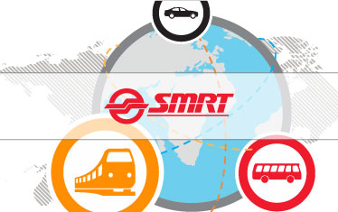 SMRT takes the Zycus Spend Analysis Route