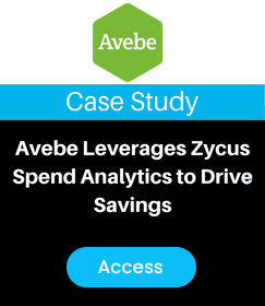 zycus business case study