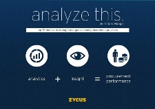 Analyze This - Top 10 metrics to strengthen organizational procurement practices