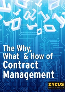 The Why, What & How of Contract Management